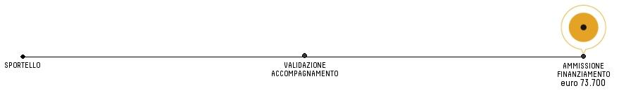 AVANZAMENTO_finanziamento_73_7k